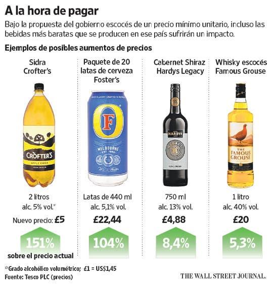 San que ayuda del alcoholismo