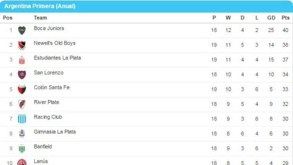 equipaciones futbol primera division