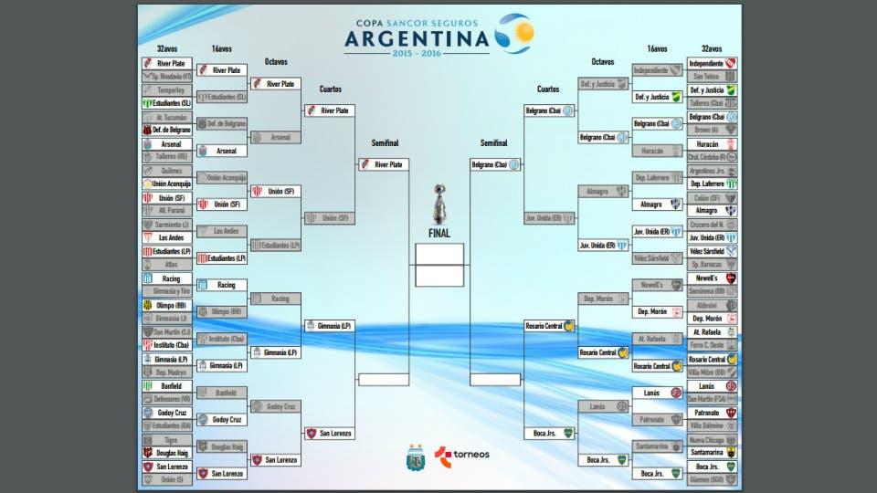 Copa argentina 2016 fixture calendario el cuadro y los for Espectaculos argentina 2016